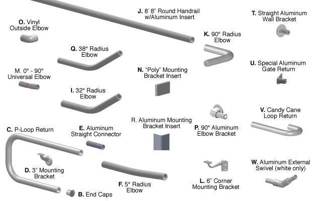 Ada Secondary Hand Railings 1 1 2 Spaulding Fence Amp Supply
